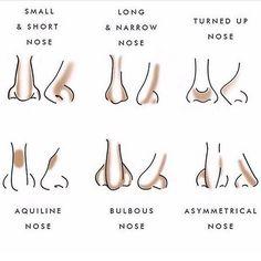 Nose contouring guide