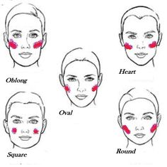 Where to put your blush