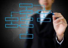 GRAIN-PM (Document and Process Management) ha scelto Webee