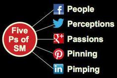 Guy Kawasaki: 10 Steps to Building More Social Media Influence