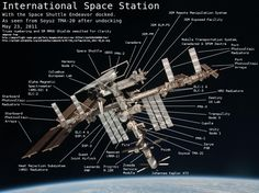 View from the Cupola of the International Space Station - Bing images