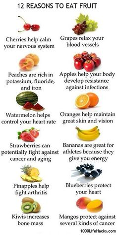 12 Reasons to Eat Fruit