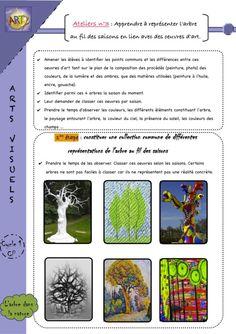Travail sur l'arbre à partir d'œuvre d'art (les différentes saisons)