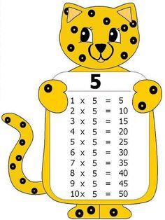 Tafel van 5 - met antwoorden  (aangepaste versie van http://www.pinterest.com/source/proyectosytrabajosescolares.com/)