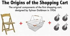 Shopping AND Cart AND Scalable AND Basket에 대한 이미지 검색결과