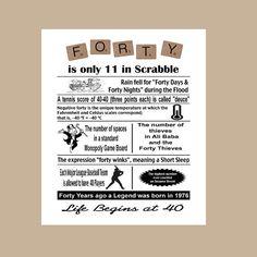 Impression numérique de 40e anniversaire, 40e anniversaire Party Decor, 1976 anniversaire cadeau, anniversaire 40 imprimer, téléchargement immédiat