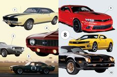 10 Camaros Lead - Provided by Automobile