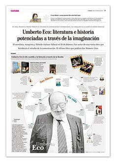 Remembering Umberto Eco  Center spread