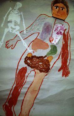 lidské tělo-výtvarka pro1. i 2. stupeň — výtvarné návody a postupy na tvoření Kindergarten, Painting, Education, Tela, Painting Art, Kindergartens, Paintings, Preschool, Teaching