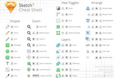 29 Must-Have Cheat Sheets for Web Designers Web Design Basics, Clean Web Design, Flat Design, Website Layout, Web Layout, Design Layouts, Mobile Web Design, App Design, Jquery Cheat Sheet