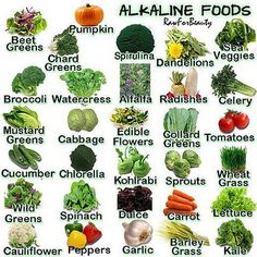 alkaline foods - make sure to eat more of these types of foods to keep the ph balanced in your body for better health