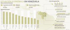 Venezuela, obligada a dieta de Coca-Cola sin azúcar