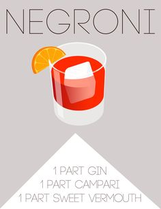 Here's a simple little sign I put together for Astor with the recipe of a Negroni Cocktail. It does't have to be difficult to make a delicious drink!