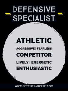 Volleyball Position Characteristics – Defensive Specialist - Get The Pancake Libero Volleyball, Volleyball Locker, Volleyball Posters, Volleyball Memes, Volleyball Setter, Coaching Volleyball, Volleyball Workouts, Basketball Motivation, Team Motivation