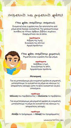 Εκπαιδευτικό υλικό δασκάλου με δυνατότητα αποθήκευσης για τη συμπλήρωση φύλλων εργασίας και εμπλουτισμού του δικού του διδακτικού υλικού. Speech Language Therapy, Speech And Language, Speech Therapy, School Lessons, School Hacks, Learn Greek, Greek Language, Writing Resources, Kids Corner