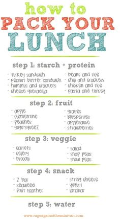 Great resource for healthy lunches