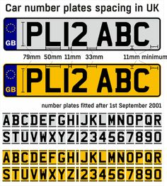 Aluminium 1966 GB Plate