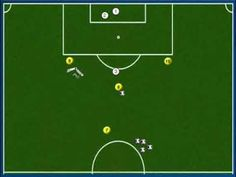 Youth Soccer Coaching - Midfield Players Linking Up Play - http://wanelo.com/p/4016124/epic-soccer-training-skyrocket-your-soccer-skills