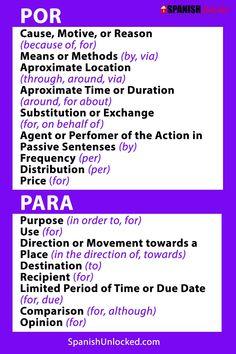 Para in Spanish - Learn Spanish Grammar Por vs Para in Spanish: The Ultimate Guide Spanish Notes, Learning Spanish For Kids, Learn To Speak Spanish, Learn Spanish Online, Spanish Basics, Study Spanish, Learning Italian, Learn Spanish Free, Spanish Language School
