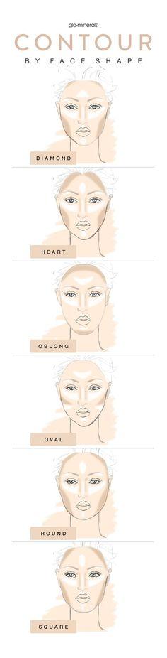 Face Contouring, Contour Makeup, Contouring And Highlighting, Skin Makeup, Contour Face, Contouring Guide, Contouring Tutorial, Contour For Square Face, Makeup Ideas