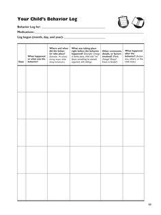 Child Behavior Checklist Examples