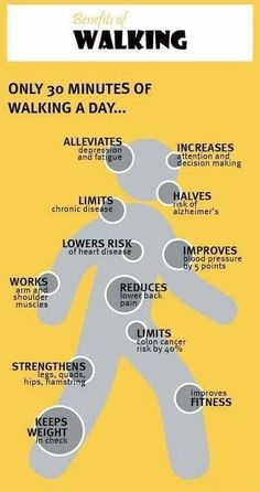 Benefits of walking. Been walking for years, can really feel the difference when… Benefits of walking. Been walking for years, can really feel the difference when I don't. Fitness Workouts, Fitness Diet, Fitness Motivation, Health Fitness, Health Exercise, Benefits Of Exercise, Workout Routines, Workout Plans, Exercise Facts