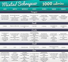 1000 calorias