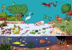 Grupo B. LAURA MERINO RODRÍGUEZ. Propuesta de proyecto pensado para 2ºEP. El tema es la clasificación de los animales y contiene todos los pasos necesarios para que los alumnos realicen un estupendo trabajo.
