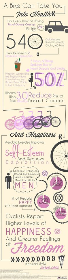 infographic friends- Happy Bike Month! #cruiserstyle