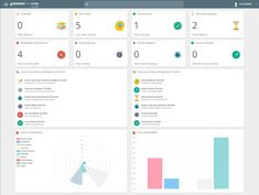 Material dashboard example