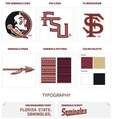 New Logo, Identity, and Uniforms for FSU Seminoles by Nike