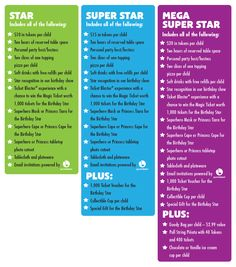 Chuck E Cheese birthday party packages
