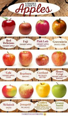 Guide to Apples!!!