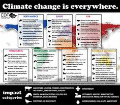 How climate change currently impacting the world - it is everywhere, effecting everyone. (April 13, 2014)