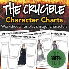 blog post about having your students create buzzfeed like quizzes for the crucibe the crucible. Black Bedroom Furniture Sets. Home Design Ideas