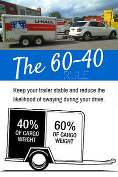 You planned your move, rented your trailer and now its time to pack! Looking at all your belongings and trying to fit them into a trailer can seem overwhelming, but with a little preparation your job will be done in no time! U-Haul recommends loading 60% of your cargo weight in the front half of the trailer (near the tongue) and 40% in the back half.