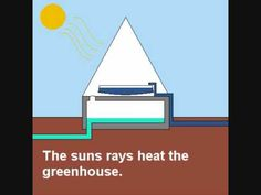 This video demonstrates scalability of the process of solar distillation or desalination of ocean salt water using a solar oven or greenhouse to create fresh. Provident Living, Solar Oven, 4th Grade Science, Sustainable Practices, Green Technology, Water Sources, Solar Water, Distilled Water, Water Life