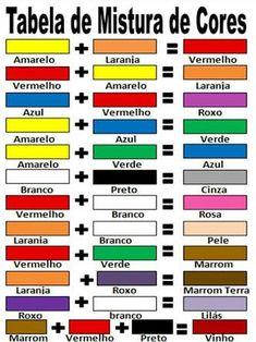 Tabela de cores Mixing Paint Colors, Color Mixing Chart, Easy Canvas Art, Polychromos, Color Theory, Diy Art, Color Schemes, Lettering, Drawings