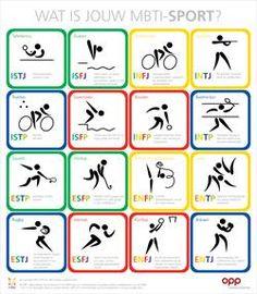 Welke sport geeft jouw MBTI-type weer?