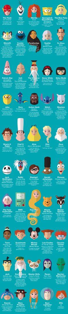 50 frases míticas de personajes de dibujos animados de toda la vida