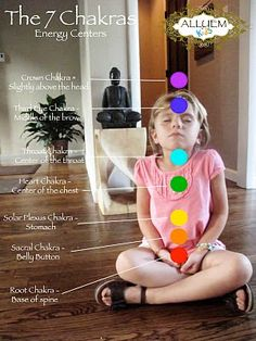 Yoga for Kids: Drawing Our Chakras - They are never too young to start learning about their energy centers!