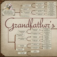 Grandfather's Side of the Family, Pg. 1...a 15 generation family tree is featured on this simple and elegant two page spread. The design is both easy to read and beautiful...love the title font.