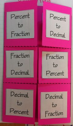 Fractions, Decimals and Percents Flippable- Attach the labels, choose the correct steps to go under each flap and do the same with each example!