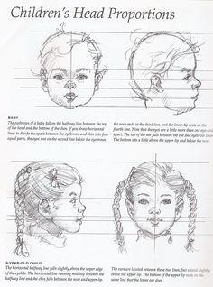 Drawing Tutorial : children's head proportions repinned by www.BlickeDeeler.de
