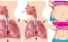 Deze Japanse ademtechniek helpt je bij het razendsnel verliezen van buikvet!