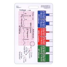 Gift idea for nurses on Nurses Day. EKG Ruler Vertical Badge ID Card Pocket Reference Guide ECG. This card has a great diagram of a basic EKG with all the common terminology and overview of the different points on an EKG. Additionally it has an EKG ruler on one side that helps you measure the heart rate. The ruler on the other side helps to determine normalcy of common distances including PR Interval, QRS Complex, and QT Interval.