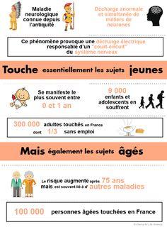 infographie épilepsie