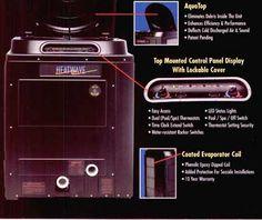 AquaCal Heat Wave Heat Pumps http://www.mypool.com/Products/Catalog/Data/Aquacal.htm