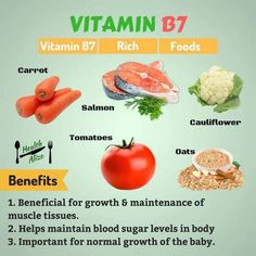 Here is the benefits of vitamin and vitamin rich foods Check it out and add these food items in your day to day life . Fitness Nutrition, Health And Nutrition, Health And Wellness, Health Tips, Health Recipes, Natural Remedies For Migraines, Natural Health Remedies, Benefits Of Vitamin A, Mineral Nutrition