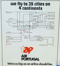 Why do all airline route maps look the same? They didn't used to. TAP Portugal airline route map from the early 80s.